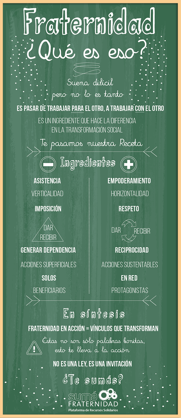 Manifiesto Suma Fraternidad